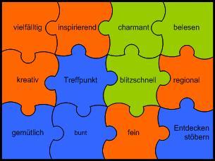 Stärkenpuzzle auf Basis des Markensteuerrades