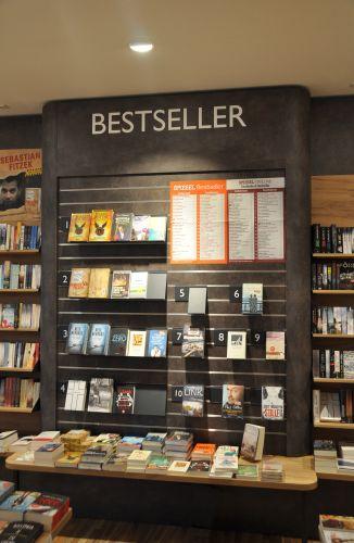 Bestseller und TopTen-Präsentation als Ankerpunkt